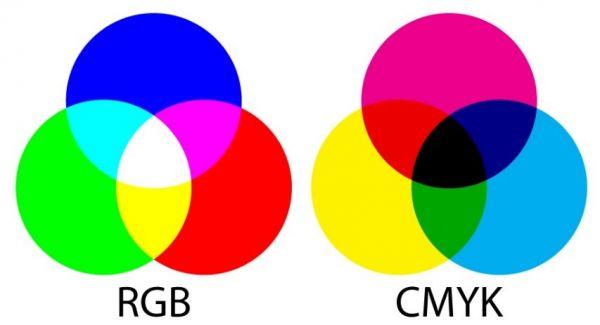 3-farebné šláky RGB a CMYK-effectix