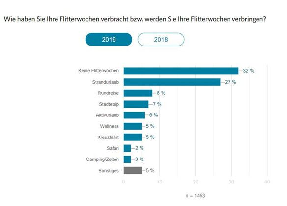 content-marketing-nemecko