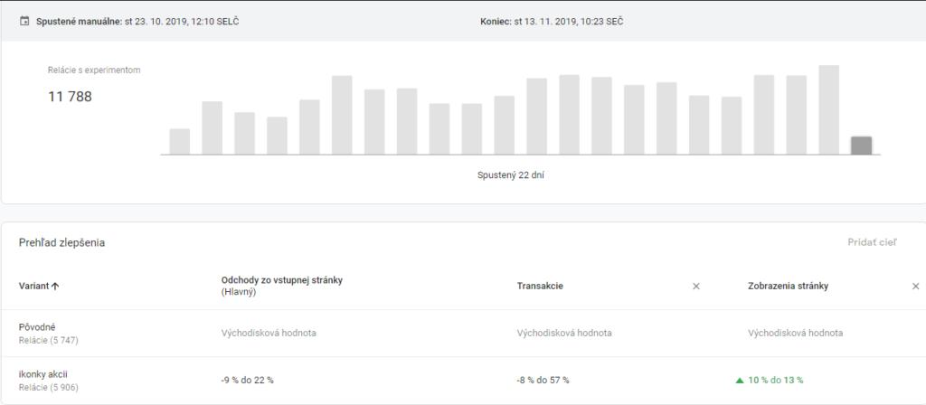 graf-analytics-mojnabytok-1024x448