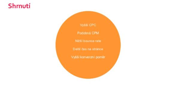 ppc_restart_shrnuti_zaver