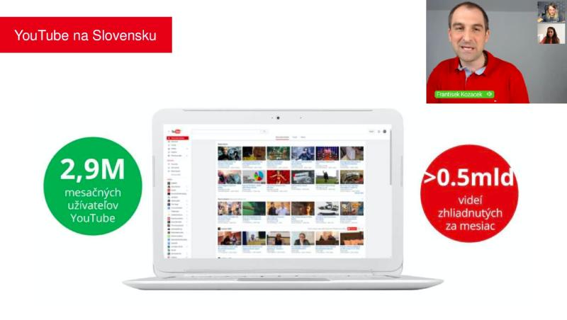 youtube-na-slovensku
